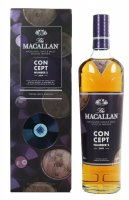 Aukce Macallan Concept Number.2 0,7l 40%